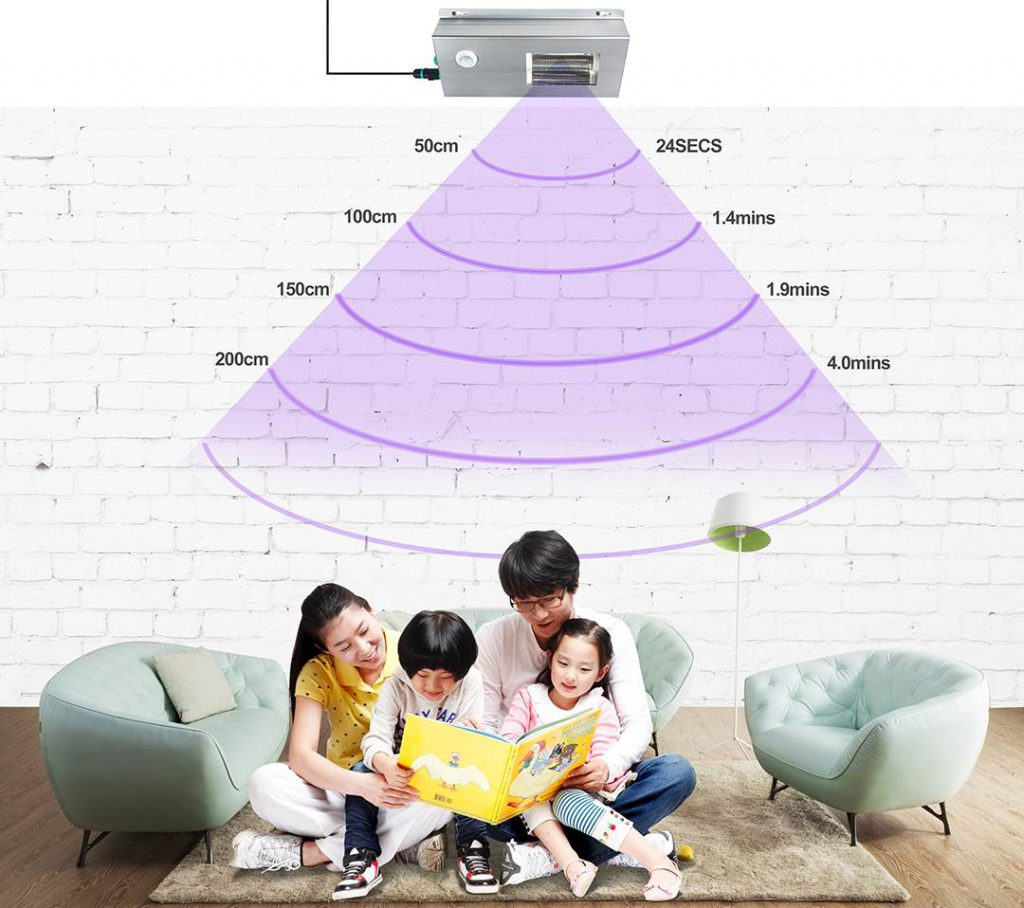222nm UVC lamp Working diagram, Family reading together, Happy family, Safe and comfortable home environment, UV lamp working scene
