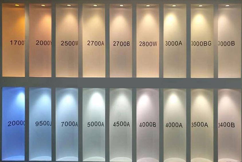 LED light Color temperature Critical XY coordinates spectrum